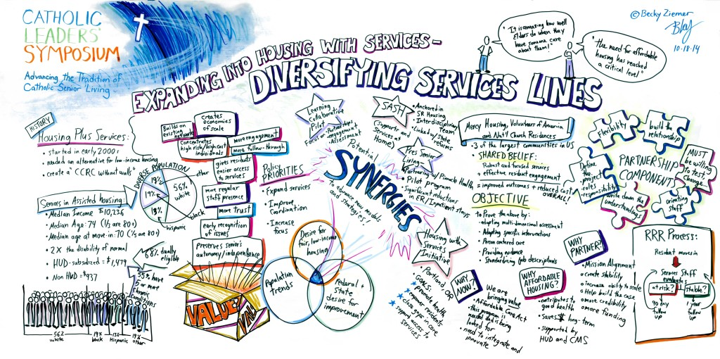 Session 2: Diversifying Services Lines